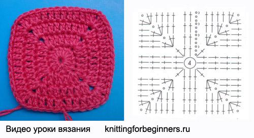 квадратный мотив, вязание квадратного мотива, вязание квадрата, вязание квадрата крючком, как вязать квадрат, как вязать квадрат крючком