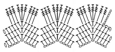 схема узора зигзаг, афганский узор схема