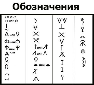 тунисское вязание обозначения