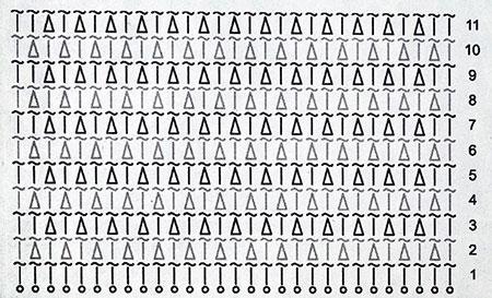 Схемы тунисские узоры, тунисское вязание