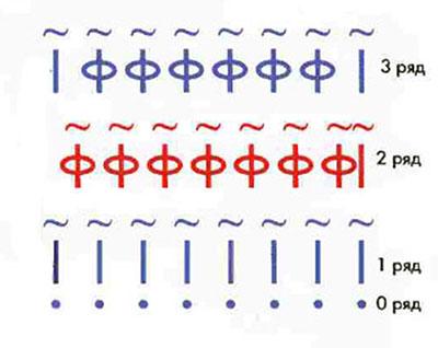схема тунисское вязание