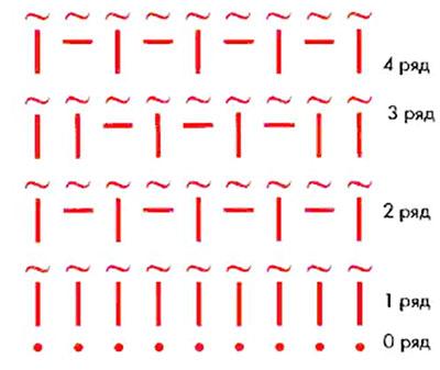 тунисские узоры, тунисское вязание, схемы вязания