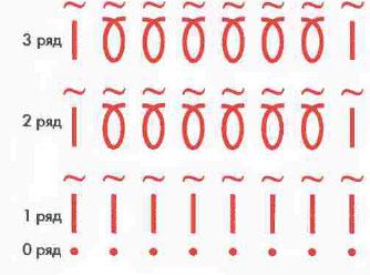 схема, тунисское вязание
