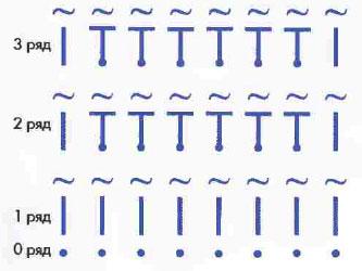 тунисское вязание, схема