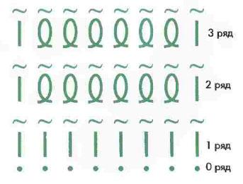 схема тунисского вязания