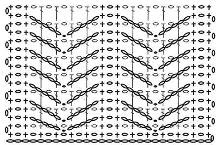 узоры вязания крючком схемы