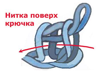 тунисские обозначения, тунисское вязание