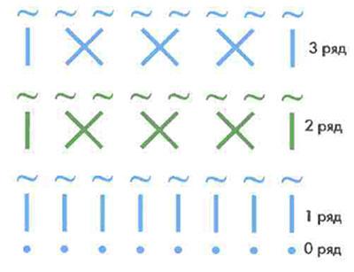 схема тунисский узор вязания